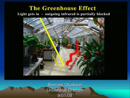 1 Bismark Okaikwei Universität Bremen 9/01/08. 2 Contents Brief history on greenhouse effect The basic mechanism What are greenhouse gases? What makes.