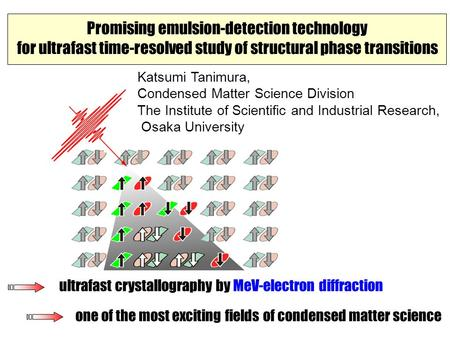 Promising emulsion-detection technology for ultrafast time-resolved study of structural phase transitions one of the most exciting fields of condensed.