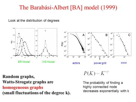 The Barabási-Albert [BA] model (1999) ER Model Look at the distribution of degrees ER ModelWS Model actorspower grid www The probability of finding a highly.