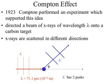 Compton Effect 1923 Compton performed an experiment which supported this idea directed a beam of x-rays of wavelength  onto a carbon target x-rays are.