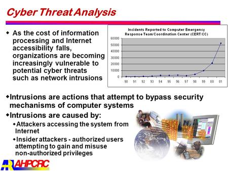 Cyber Threat Analysis  Intrusions are actions that attempt to bypass security mechanisms of computer systems  Intrusions are caused by:  Attackers accessing.