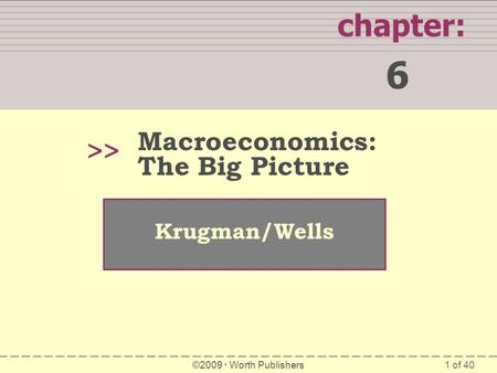 1 of 40 WHAT YOU WILL LEARN IN THIS CHAPTER chapter: 6 >> Krugman/Wells ©2009  Worth Publishers Macroeconomics: The Big Picture.