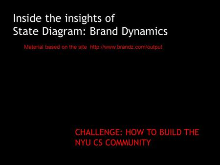 Inside the insights of the State Diagram. Inside the insights of State Diagram: Brand Dynamics CHALLENGE: HOW TO BUILD THE NYU CS COMMUNITY Material based.