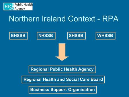 Northern Ireland Context - RPA EHSSBNHSSBSHSSBWHSSBRegional Public Health Agency Regional Health and Social Care Board Business Support Organisation.