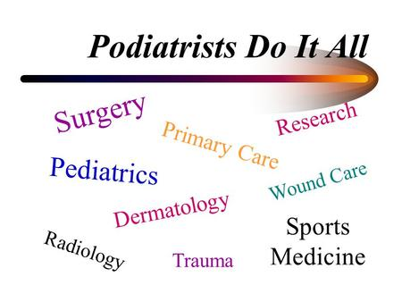 Podiatrists Do It All Surgery Primary Care Pediatrics Wound Care Dermatology Sports Medicine Research Radiology Trauma.