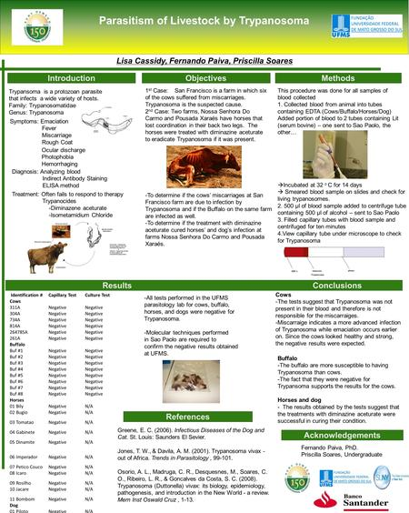 Parasitism of Livestock by Trypanosoma Lisa Cassidy, Fernando Paiva, Priscilla Soares References Acknowledgements IntroductionMethods Objectives Results.