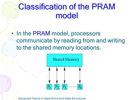 Advanced Topics in Algorithms and Data Structures Classification of the PRAM model In the PRAM model, processors communicate by reading from and writing.