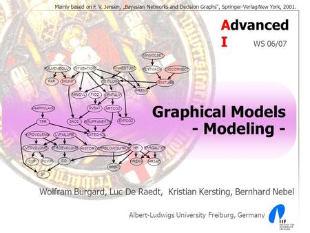 Graphical Models - Modeling - Wolfram Burgard, Luc De Raedt, Kristian Kersting, Bernhard Nebel Albert-Ludwigs University Freiburg, Germany PCWP CO HRBP.