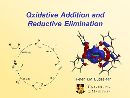 Oxidative Addition and Reductive Elimination Peter H.M. Budzelaar.