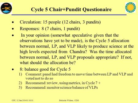 CUC, 12 Jan 200411/18/03Belinda Wilkes, CDO Cycle 5 Chair+Pundit Questionaire  Circulation: 15 people (12 chairs, 3 pundits)  Responses: 8 (7 chairs,