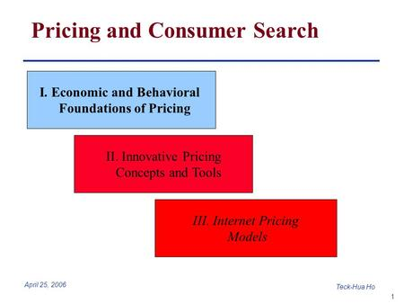1 Teck-Hua Ho April 25, 2006 Pricing and Consumer Search I. Economic and Behavioral Foundations of Pricing II. Innovative Pricing Concepts and Tools III.