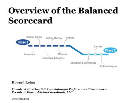 Overview of the Balanced Scorecard