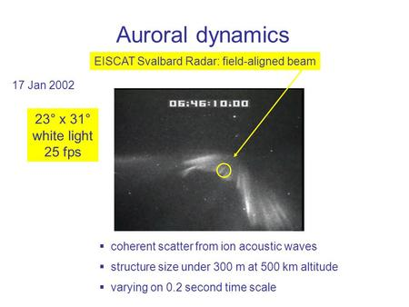Auroral dynamics EISCAT Svalbard Radar: field-aligned beam  complicated spatial structure (<1 km)  fast temporal variations (<1 second) 17 Jan 2002 23°
