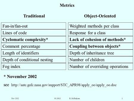 Nov 200291.3913 R. McFadyen1 Metrics Fan-in/fan-out Lines of code Cyclomatic complexity* Comment percentage Length of identifiers Depth of conditional.