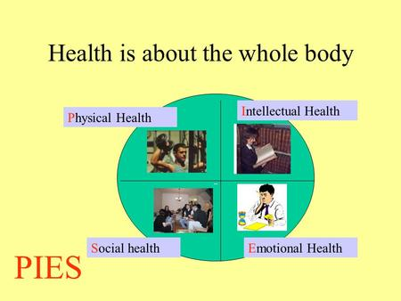 Health is about the whole body Physical Health Intellectual Health Emotional HealthSocial health PIES.