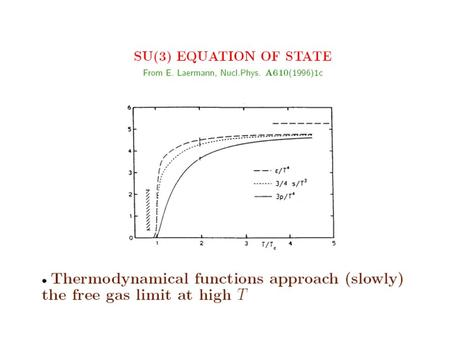 Perturbation theory at high temperature.