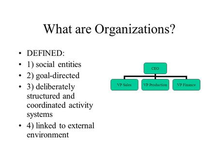 What are Organizations? DEFINED: 1) social entities 2) goal-directed 3) deliberately structured and coordinated activity systems 4) linked to external.