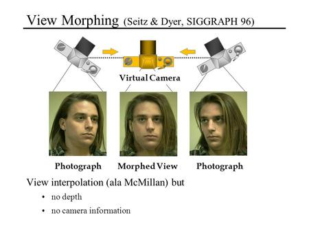 View Morphing (Seitz & Dyer, SIGGRAPH 96)