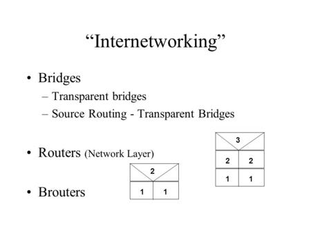 """Internetworking"" Bridges –Transparent bridges –Source Routing - Transparent Bridges Routers (Network Layer) Brouters 11 2 3 22 11."