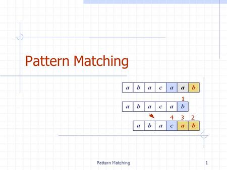 Pattern Matching1. 2 Outline and Reading Strings (§9.1.1) Pattern matching algorithms Brute-force algorithm (§9.1.2) Boyer-Moore algorithm (§9.1.3) Knuth-Morris-Pratt.