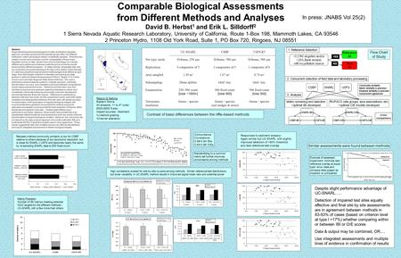 Comparable Biological Assessments from Different Methods and Analyses David B. Herbst 1 and Erik L. Silldorff 2 1 Sierra Nevada Aquatic Research Laboratory,