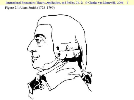 International Economics: Theory, Application, and Policy, Ch. 2;  Charles van Marrewijk, 2006 1 Figure 2.1 Adam Smith (1723–1790)