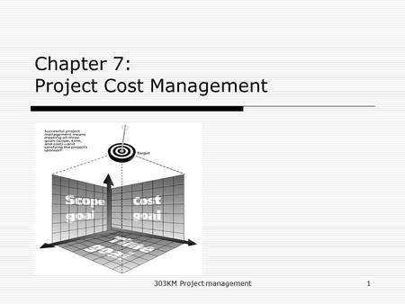 Chapter 7: Project Cost Management 1303KM Project management.