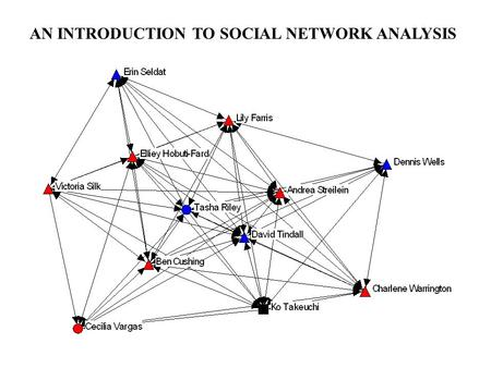 AN INTRODUCTION TO SOCIAL NETWORK ANALYSIS. My primary research interest is understanding the role of social networks in collective action and social.