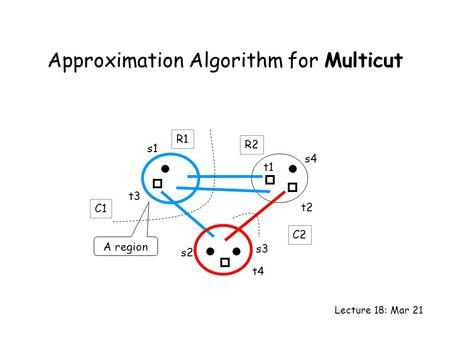 Approximation Algorithm for Multicut