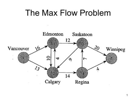1 The Max Flow Problem. 2 Flow networks Flow networks are the problem instances of the max flow problem. A flow network is given by 1) a directed graph.