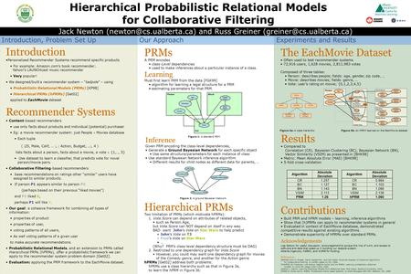 Hierarchical Probabilistic Relational Models for Collaborative Filtering Jack Newton and Russ Greiner