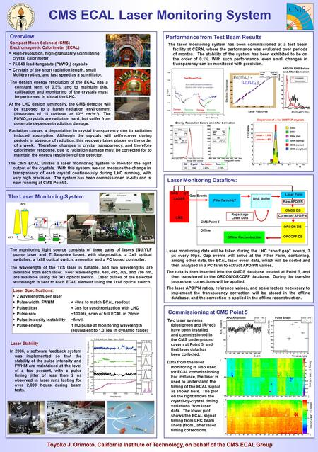 CMS ECAL Laser Monitoring System Toyoko J. Orimoto, California Institute of Technology, on behalf of the CMS ECAL Group High-resolution, high-granularity.