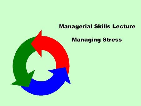 Managerial Skills Lecture Managing Stress. Learning Objectives Understand Symptoms of Stress. Identify Causes of Stress. Reduce Causes of Stress. Develop.