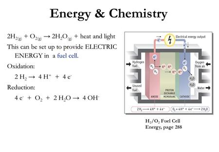 Energy & Chemistry 2H 2(g) + O 2(g) → 2H 2 O (g) + heat and light This can be set up to provide ELECTRIC ENERGY in a fuel cell. Oxidation: 2 H 2 → 4 H.