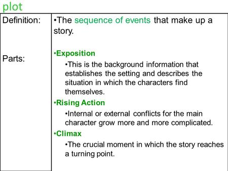 Is Exposition the same as Summary?