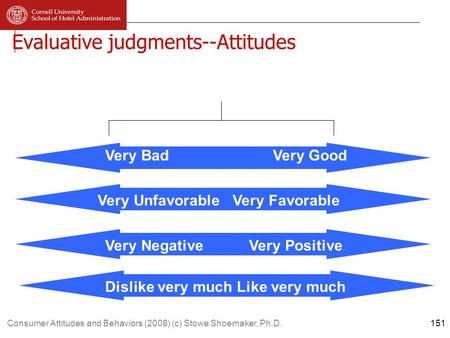 Consumer Attitudes and Behaviors (2008) (c) Stowe Shoemaker, Ph.D. Evaluative judgments--Attitudes Very Bad Very Good Attitudes-- Evaluative judgments.