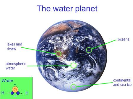 The water planet atmospheric water continental and sea ice oceans lakes and rivers O Water H H + -