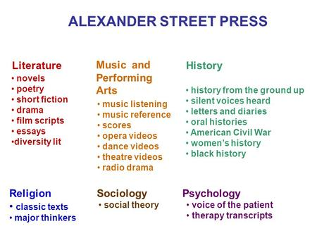 ALEXANDER STREET PRESS Literature Music and Performing Arts History Religion classic texts major thinkers Sociology social theory Psychology voice of the.