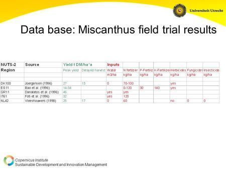 Copernicus Institute Sustainable Development and Innovation Management Data base: Miscanthus field trial results.