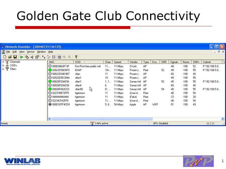 1 Golden Gate Club Connectivity. 2 Studies of Wireless Networks with Realistic Physical Layer Emulation: The ORBIT Test-Bed Facility Funded by NSF NRT.