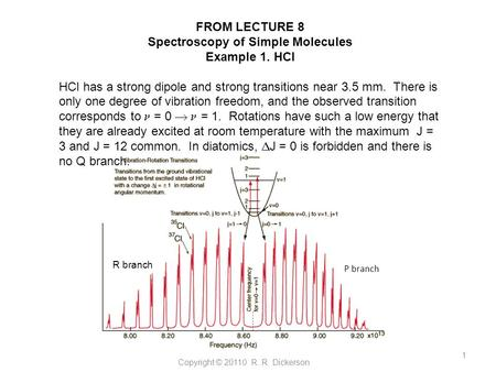 Copyright © 20110 R. R. Dickerson 1 FROM LECTURE 8 Spectroscopy of Simple Molecules Example 1. HCl HCl has a strong dipole and strong transitions near.