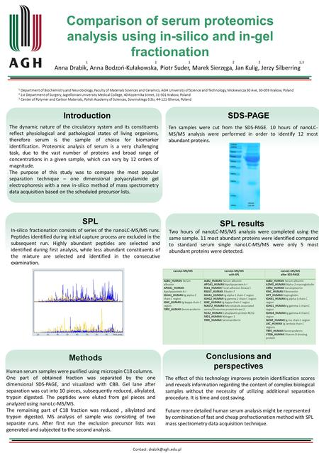 Comparison of serum proteomics analysis using in-silico and in-gel fractionation Anna Drabik, Anna Bodzoń-Kułakowska, Piotr Suder, Marek Sierzęga, Jan.