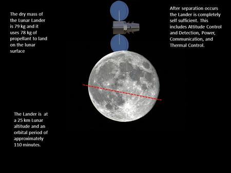 The Lander is at a 25 km Lunar altitude and an orbital period of approximately 110 minutes. After separation occurs the Lander is completely self sufficient.