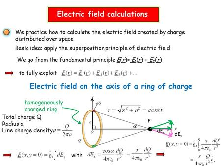 We go from the fundamental principle E(r)= E 1 (r) + E 2 (r) We practice how to calculate the electric field created by charge distributed over space Basic.