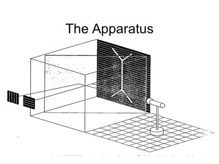 The Apparatus. Seeing in Stereo It's very hard to read words if there are multiple images on your retina.