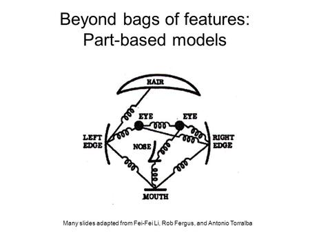 Beyond bags of features: Part-based models Many slides adapted from Fei-Fei Li, Rob Fergus, and Antonio Torralba.