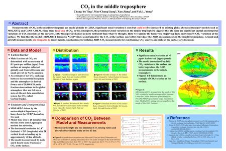CO 2 in the middle troposphere Chang-Yu Ting 1, Mao-Chang Liang 1, Xun Jiang 2, and Yuk L. Yung 3 ¤ Abstract Measurements of CO 2 in the middle troposphere.