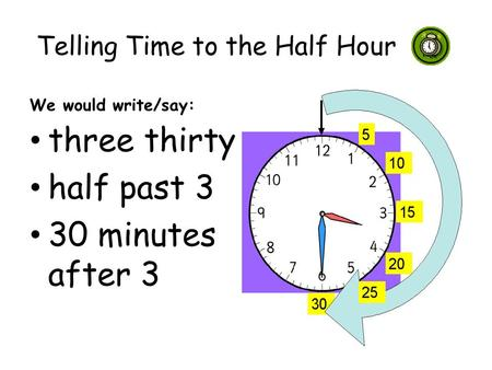 Telling Time to the Half Hour three thirty half past 3 30 minutes after 3 We would write/say: