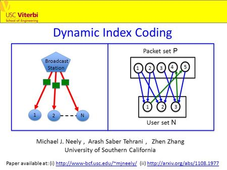 Dynamic Index Coding Broadcast Station 1 1 2 2 N N Michael J. Neely, Arash Saber Tehrani, Zhen Zhang University of Southern California Paper available.