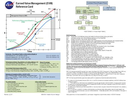 Earned Value Management (EVM) Reference Card EVM Terminology ACWPActual Cost of Work Performed (Actual cost incurred for work accomplished during a given.